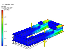 In House Capabilities – 3D Simulation